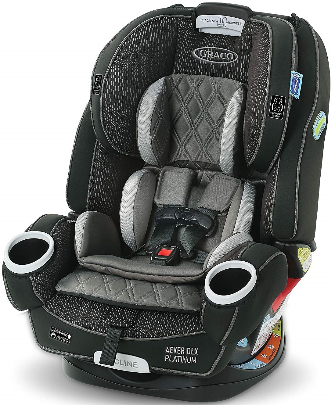 Graco 4Ever DLX Platinum